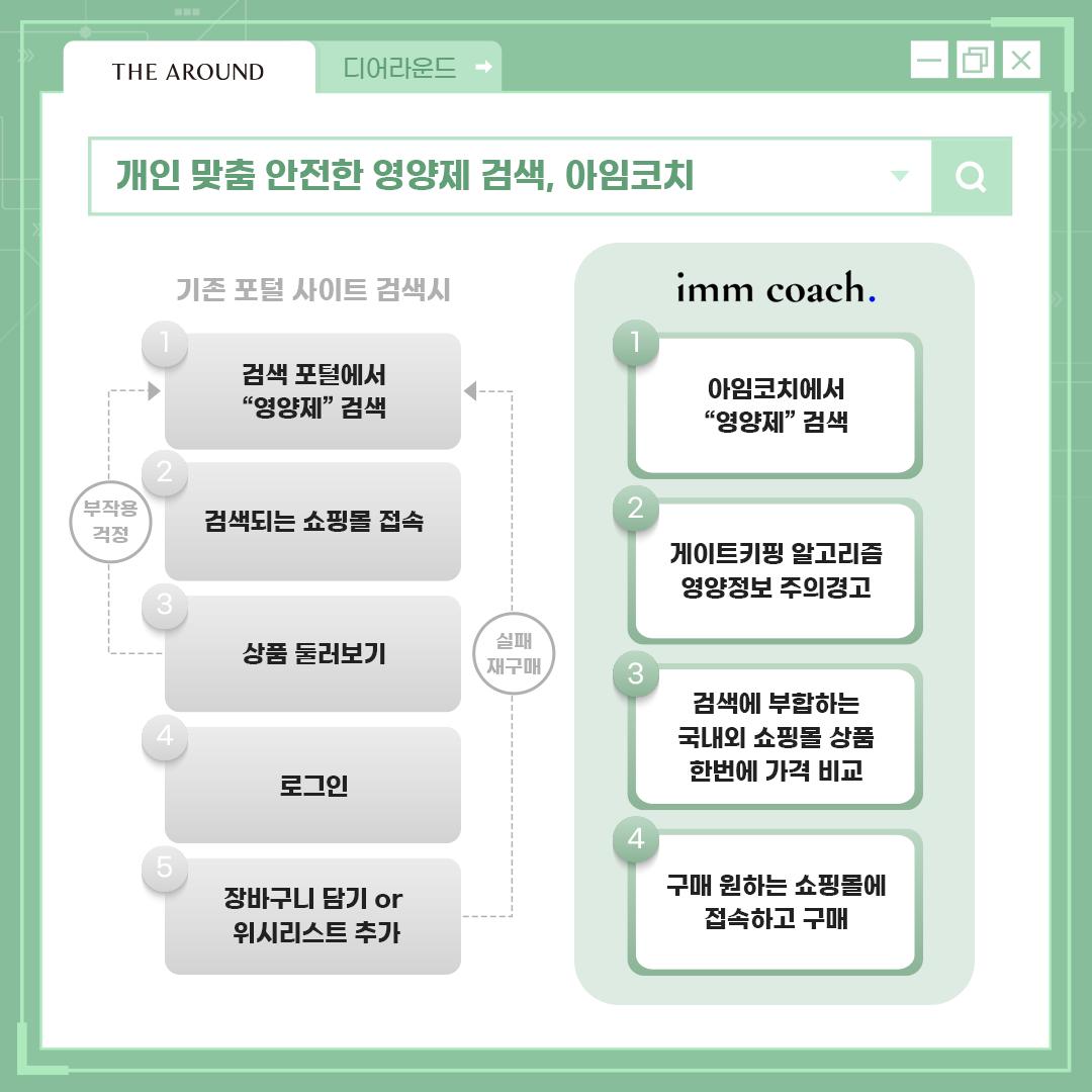 개인 맞춤 안전한 영양제 검색, 아임코치 - 예시이미지 참조