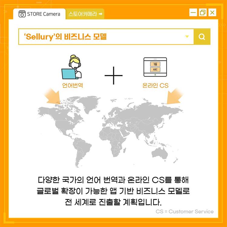 'Sellury'의 비즈니스 모델 - 다양한 국가의 언어 번역과 온라인 CS(Customer Service)를 통해 글로벌 확장이 가능한 앱 기반 비즈니스 모델로 전 세계로 진출할 계획입니다.