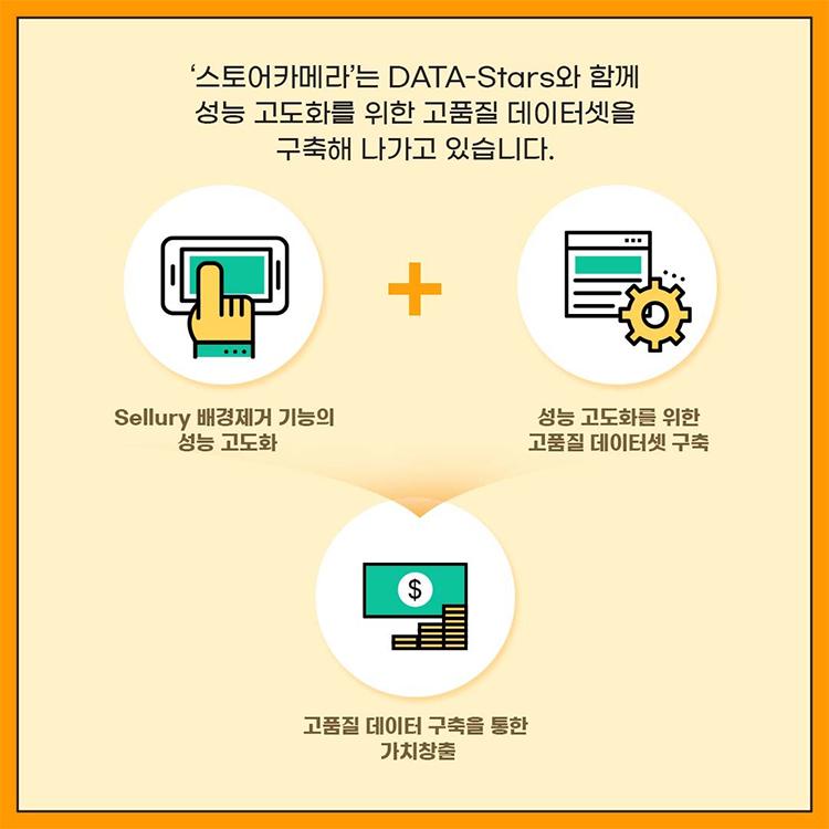 '스토어카메라'는 DATA-Stars와 함께 성능 고도화를 위한 고품질 데이터셋을 구축해 나가고 있습니다. / Sellury 배경제거 기능의 성능 고도화 + 성능 고도화를 위한 고품질 데이터셋 구축 = 고품질 데이터 구축을 통한 가치창출